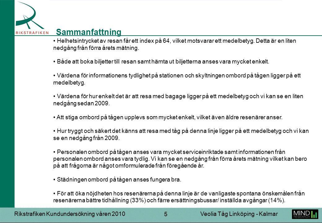 Rikstrafiken Kundundersökning våren 2010Veolia Tåg Linköping - Kalmar 5 Helhetsintrycket av resan får ett index på 64, vilket motsvarar ett medelbetyg.
