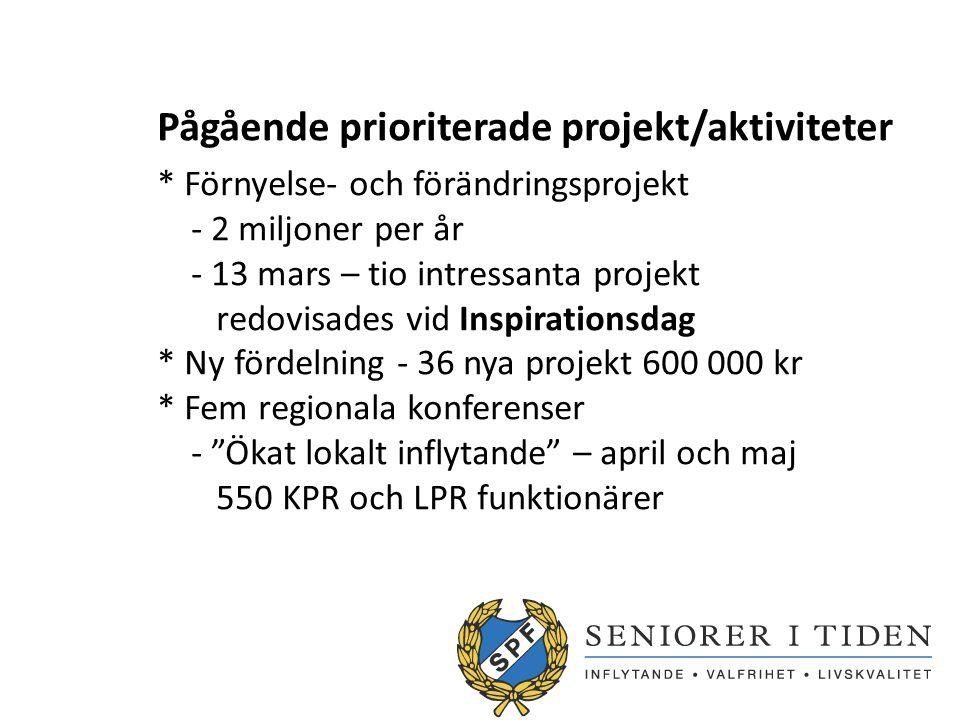 Pågående prioriterade projekt/aktiviteter * Seniorvänlig kommun, senior, junior * Kasta Loss, 1240 SPF:are på Ålands hav * Läkemedelskonferenser * Almedalsveckan, 4 sem * Förändrat samarbete med näringslivet * Våldet går inte i pension - 12 juni Riksdagseminarium - 15 juni Världsdagen om våld och övergrepp mot äldre