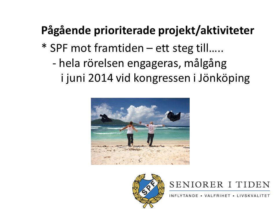 Pågående prioriterade projekt/aktiviteter * SPF mot framtiden – ett steg till…..