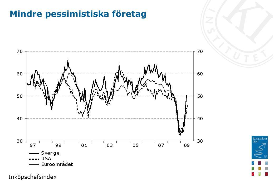 Mindre pessimistiska företag Inköpschefsindex