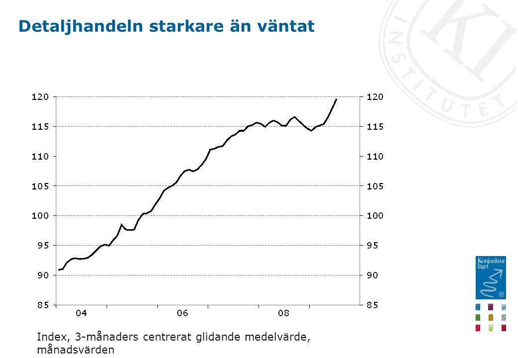 Och även exporten av varor Fasta priser, säsongrensat, procent, kvartalstakt