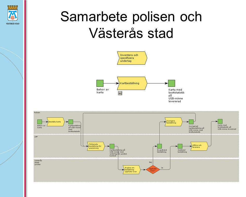 Samarbete polisen och Västerås stad
