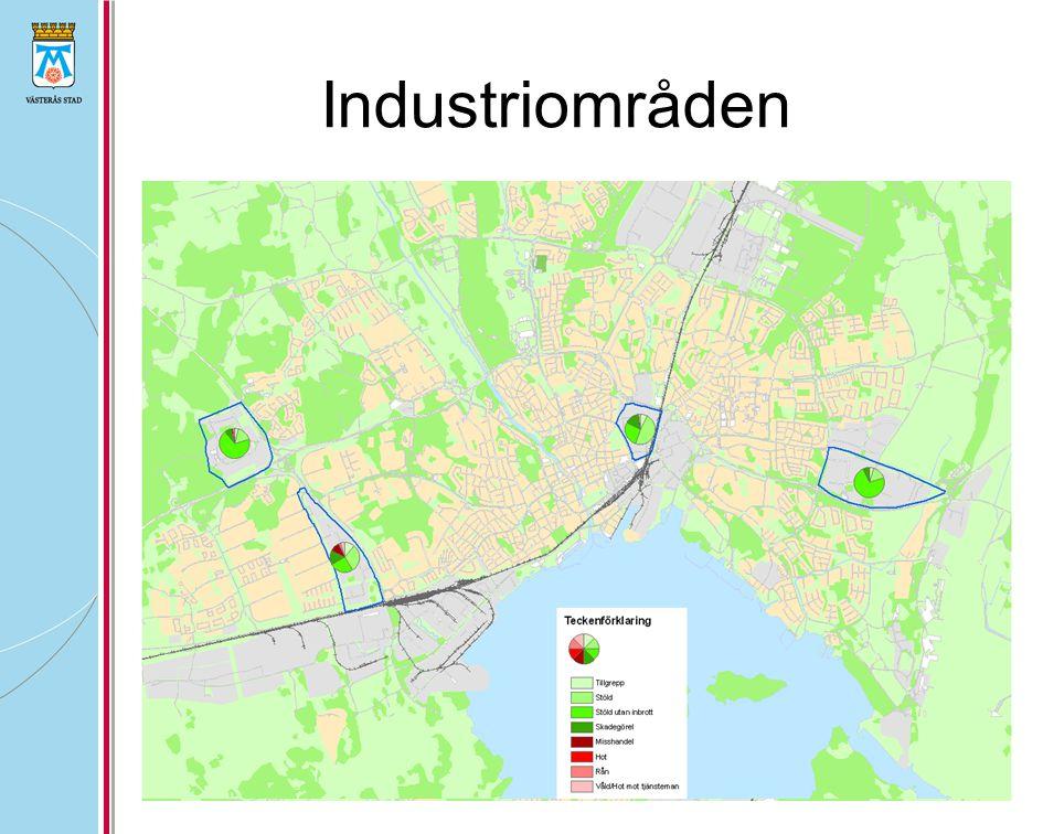 Industriområden