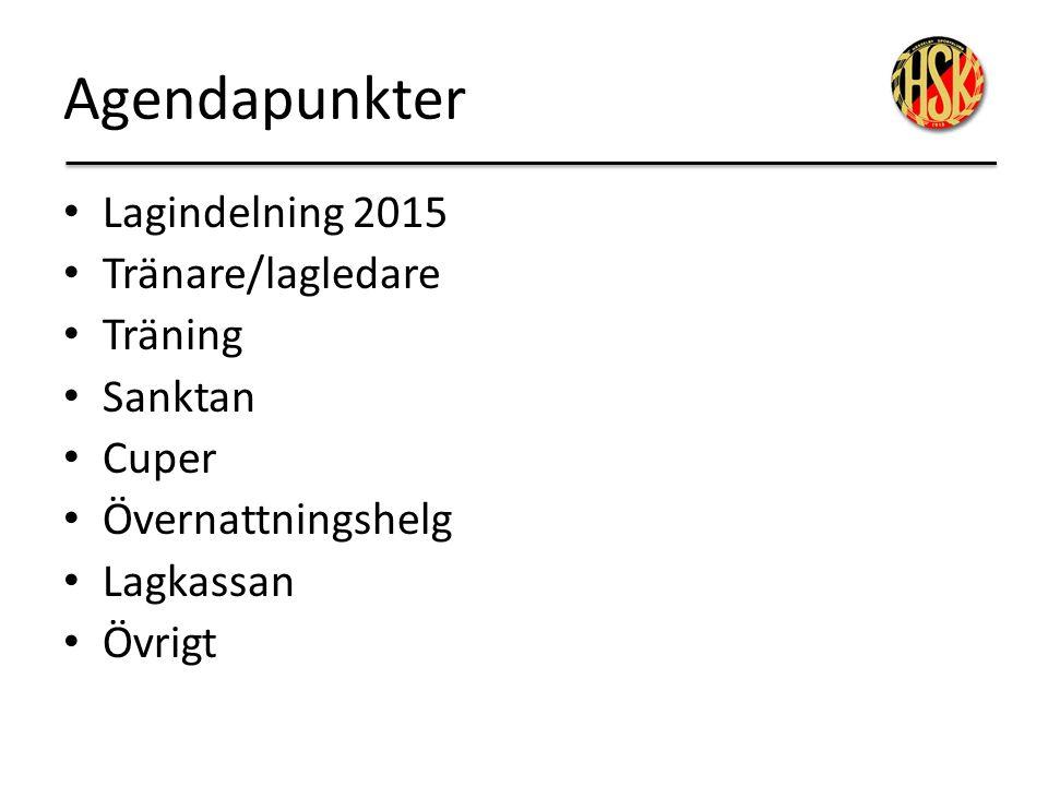 Agendapunkter Lagindelning 2015 Tränare/lagledare Träning Sanktan Cuper Övernattningshelg Lagkassan Övrigt