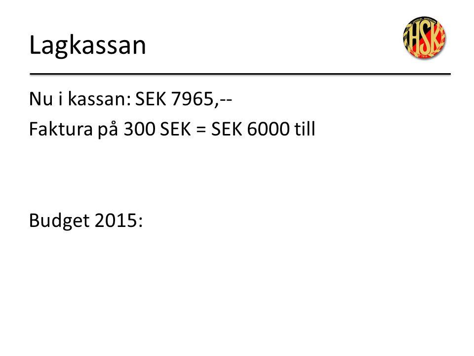 Lagkassan Nu i kassan: SEK 7965,-- Faktura på 300 SEK = SEK 6000 till Budget 2015: