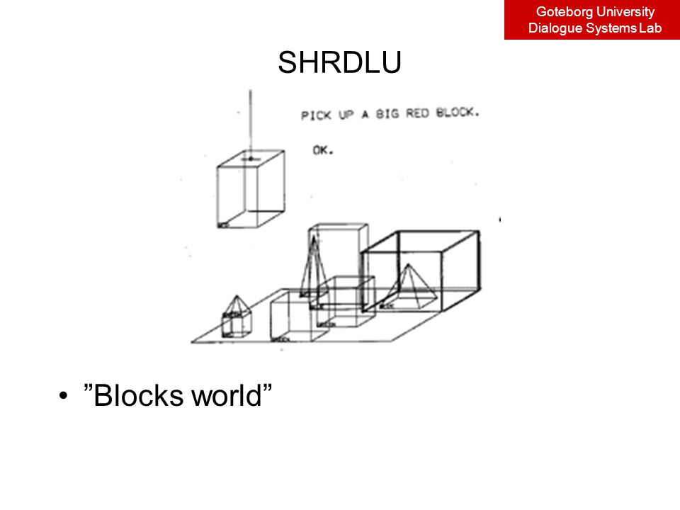 Goteborg University Dialogue Systems Lab SHRDLU Blocks world