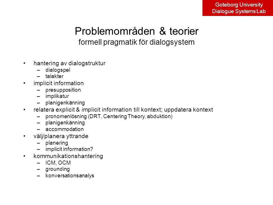 Goteborg University Dialogue Systems Lab Problemområden & teorier formell pragmatik för dialogsystem hantering av dialogstruktur –dialogspel –talakter implicit information –presupposition –implikatur –planigenkänning relatera explicit & implicit information till kontext; uppdatera kontext –pronomenlösning (DRT, Centering Theory, abduktion) –planigenkänning –accommodation välj/planera yttrande –planering –implicit information.