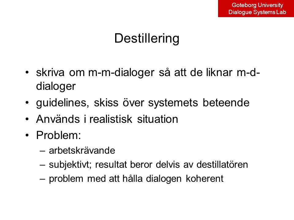 Goteborg University Dialogue Systems Lab Destillering skriva om m-m-dialoger så att de liknar m-d- dialoger guidelines, skiss över systemets beteende Används i realistisk situation Problem: –arbetskrävande –subjektivt; resultat beror delvis av destillatören –problem med att hålla dialogen koherent