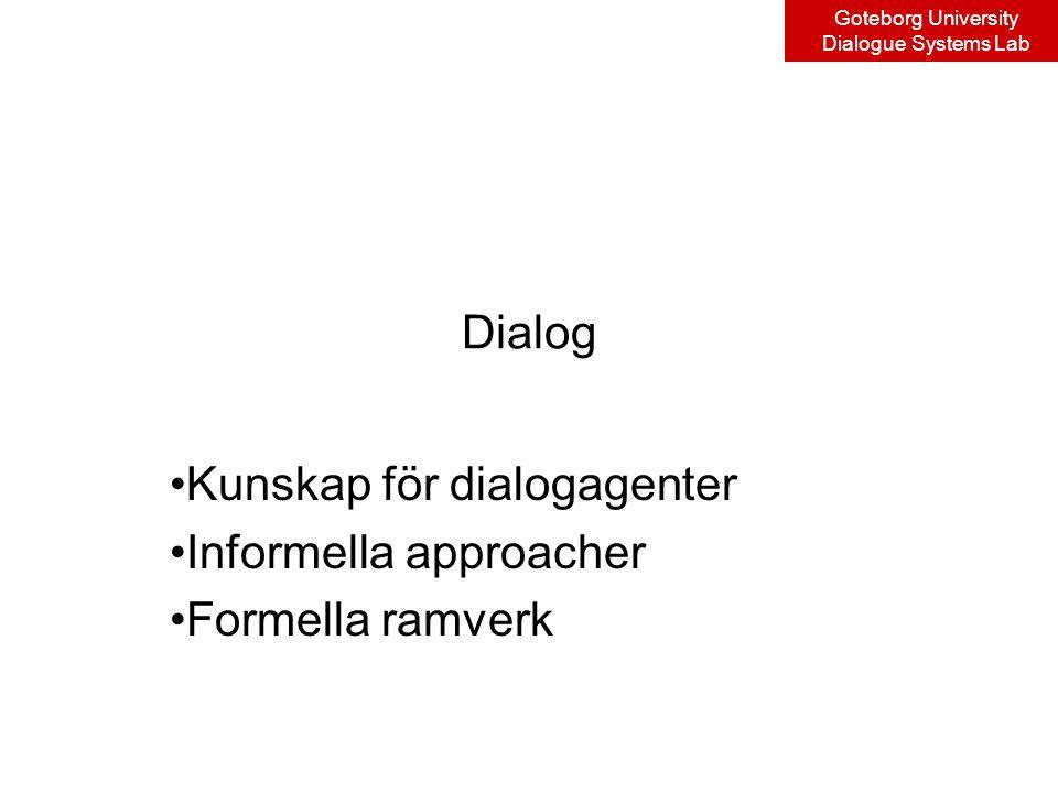 Goteborg University Dialogue Systems Lab Dialog Kunskap för dialogagenter Informella approacher Formella ramverk