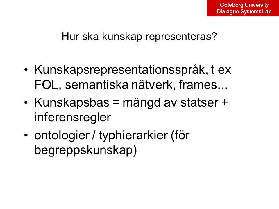 Goteborg University Dialogue Systems Lab Hur ska kunskap representeras.