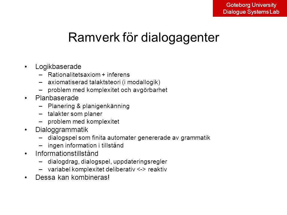 Goteborg University Dialogue Systems Lab Ramverk för dialogagenter Logikbaserade –Rationalitetsaxiom + inferens –axiomatiserad talaktsteori (i modallogik) –problem med komplexitet och avgörbarhet Planbaserade –Planering & planigenkänning –talakter som planer –problem med komplexitet Dialoggrammatik –dialogspel som finita automater genererade av grammatik –ingen information i tillstånd Informationstillstånd –dialogdrag, dialogspel, uppdateringsregler –variabel komplexitet deliberativ reaktiv Dessa kan kombineras!