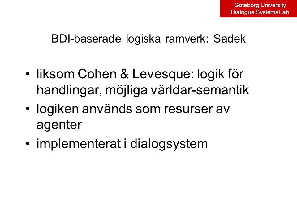 Goteborg University Dialogue Systems Lab BDI-baserade logiska ramverk: Sadek liksom Cohen & Levesque: logik för handlingar, möjliga världar-semantik logiken används som resurser av agenter implementerat i dialogsystem
