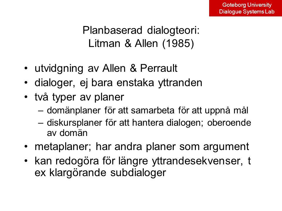 Goteborg University Dialogue Systems Lab Planbaserad dialogteori: Litman & Allen (1985) utvidgning av Allen & Perrault dialoger, ej bara enstaka yttranden två typer av planer –domänplaner för att samarbeta för att uppnå mål –diskursplaner för att hantera dialogen; oberoende av domän metaplaner; har andra planer som argument kan redogöra för längre yttrandesekvenser, t ex klargörande subdialoger