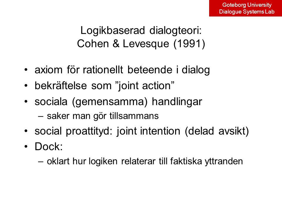 Goteborg University Dialogue Systems Lab Logikbaserad dialogteori: Cohen & Levesque (1991) axiom för rationellt beteende i dialog bekräftelse som joint action sociala (gemensamma) handlingar –saker man gör tillsammans social proattityd: joint intention (delad avsikt) Dock: –oklart hur logiken relaterar till faktiska yttranden