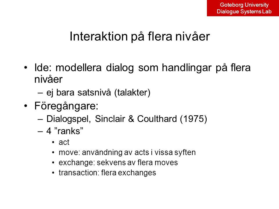 Goteborg University Dialogue Systems Lab Interaktion på flera nivåer Ide: modellera dialog som handlingar på flera nivåer –ej bara satsnivå (talakter) Föregångare: –Dialogspel, Sinclair & Coulthard (1975) –4 ranks act move: användning av acts i vissa syften exchange: sekvens av flera moves transaction: flera exchanges