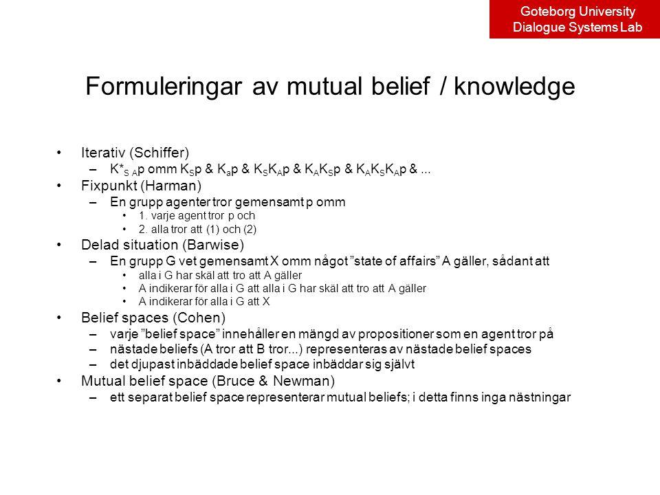Goteborg University Dialogue Systems Lab Formuleringar av mutual belief / knowledge Iterativ (Schiffer) –K* S A p omm K S p & K a p & K S K A p & K A K S p & K A K S K A p &...