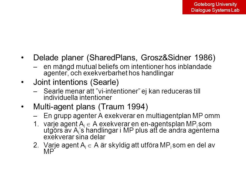 Goteborg University Dialogue Systems Lab Delade planer (SharedPlans, Grosz&Sidner 1986) –en mängd mutual beliefs om intentioner hos inblandade agenter, och exekverbarhet hos handlingar Joint intentions (Searle) –Searle menar att vi-intentioner ej kan reduceras till individuella intentioner Multi-agent plans (Traum 1994) –En grupp agenter A exekverar en multiagentplan MP omm 1.varje agent A i  A exekverar en en-agentsplan MP i som utgörs av A i 's handlingar i MP plus att de andra agenterna exekverar sina delar 2.Varje agent A i  A är skyldig att utföra MP i som en del av MP