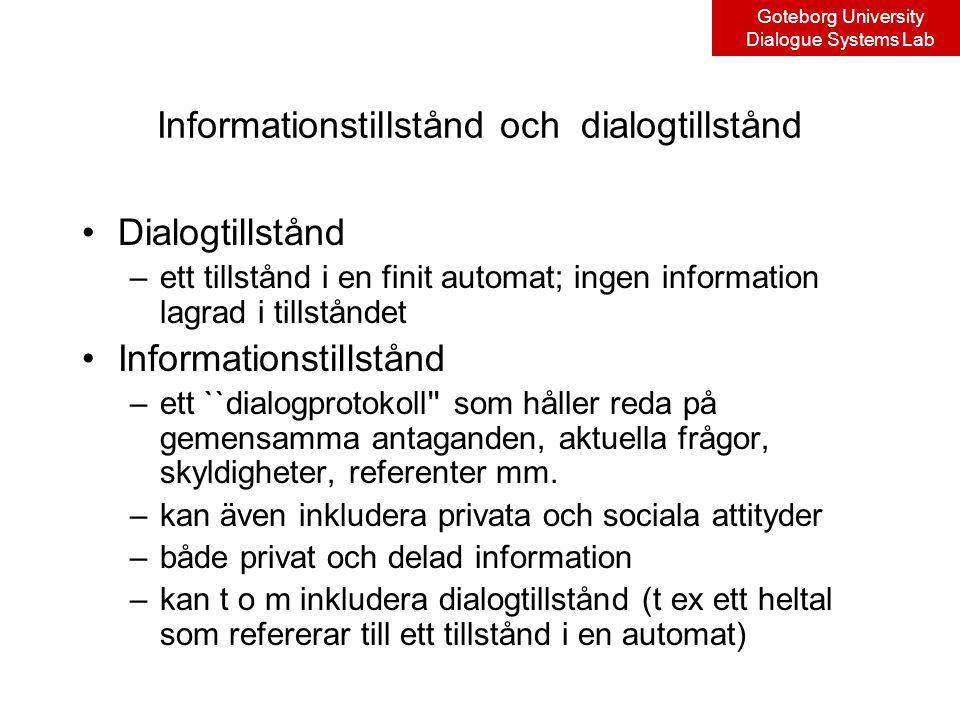 Goteborg University Dialogue Systems Lab Informationstillstånd och dialogtillstånd Dialogtillstånd –ett tillstånd i en finit automat; ingen information lagrad i tillståndet Informationstillstånd –ett ``dialogprotokoll som håller reda på gemensamma antaganden, aktuella frågor, skyldigheter, referenter mm.