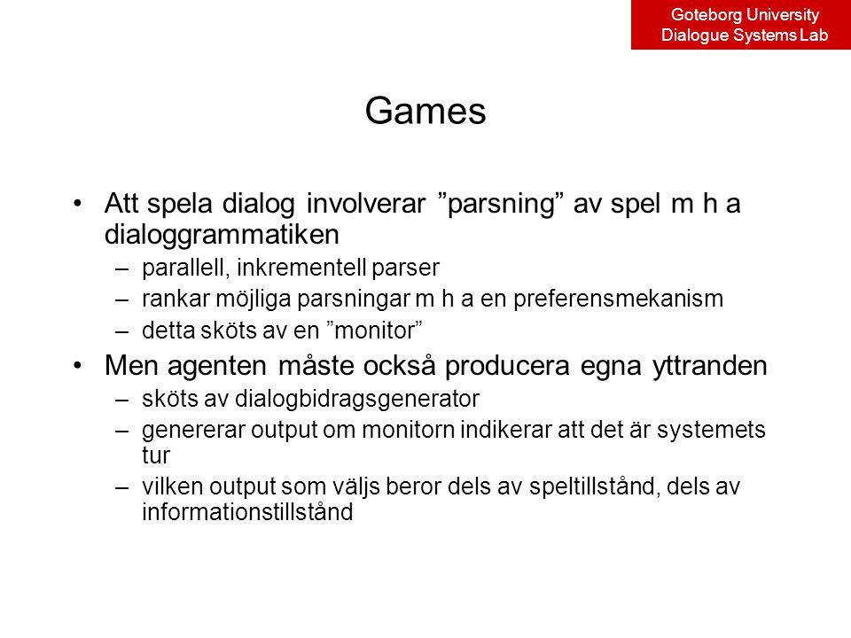 Goteborg University Dialogue Systems Lab Games Att spela dialog involverar parsning av spel m h a dialoggrammatiken –parallell, inkrementell parser –rankar möjliga parsningar m h a en preferensmekanism –detta sköts av en monitor Men agenten måste också producera egna yttranden –sköts av dialogbidragsgenerator –genererar output om monitorn indikerar att det är systemets tur –vilken output som väljs beror dels av speltillstånd, dels av informationstillstånd