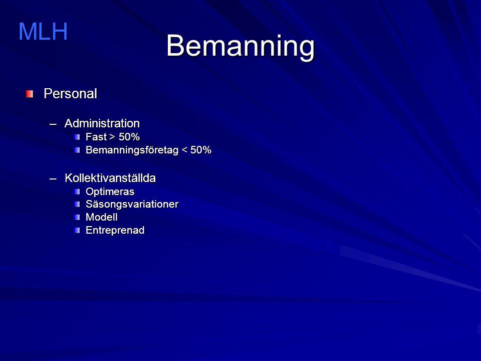 Bemanning Personal –Administration Fast > 50% Bemanningsföretag < 50% –Kollektivanställda OptimerasSäsongsvariationerModellEntreprenad MLH
