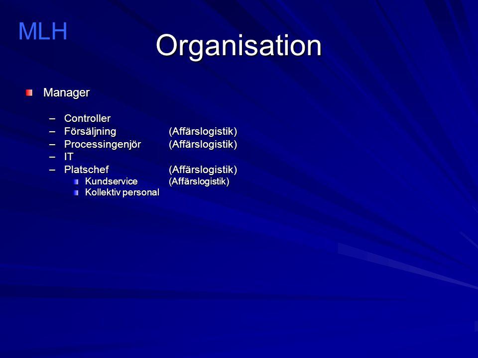 Organisation Manager –Controller –Försäljning(Affärslogistik) –Processingenjör(Affärslogistik) –IT –Platschef(Affärslogistik) Kundservice(Affärslogistik) Kollektiv personal MLH