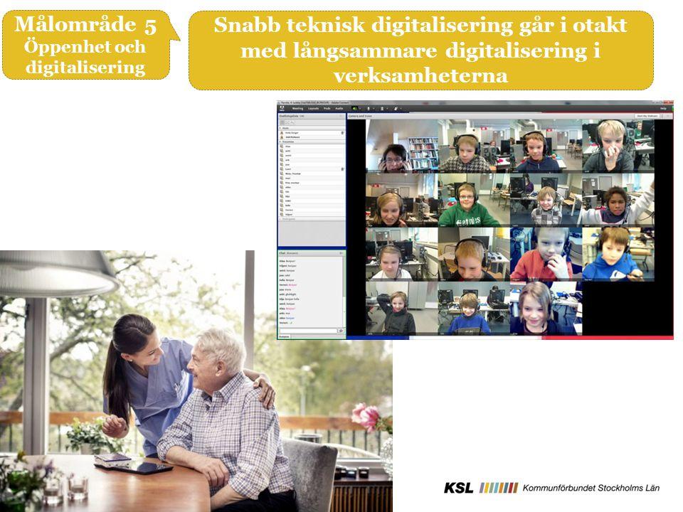 Snabb teknisk digitalisering går i otakt med långsammare digitalisering i verksamheterna Målområde 5 Öppenhet och digitalisering
