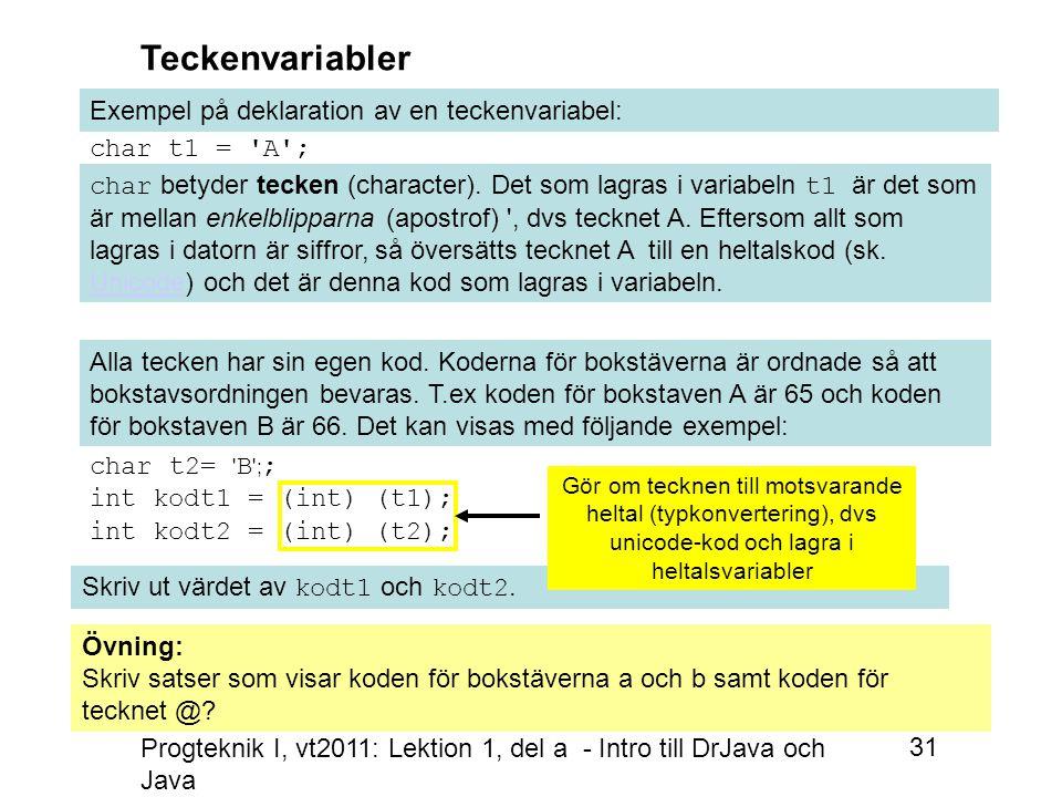 Progteknik I, vt2011: Lektion 1, del a - Intro till DrJava och Java 31 Teckenvariabler Alla tecken har sin egen kod.