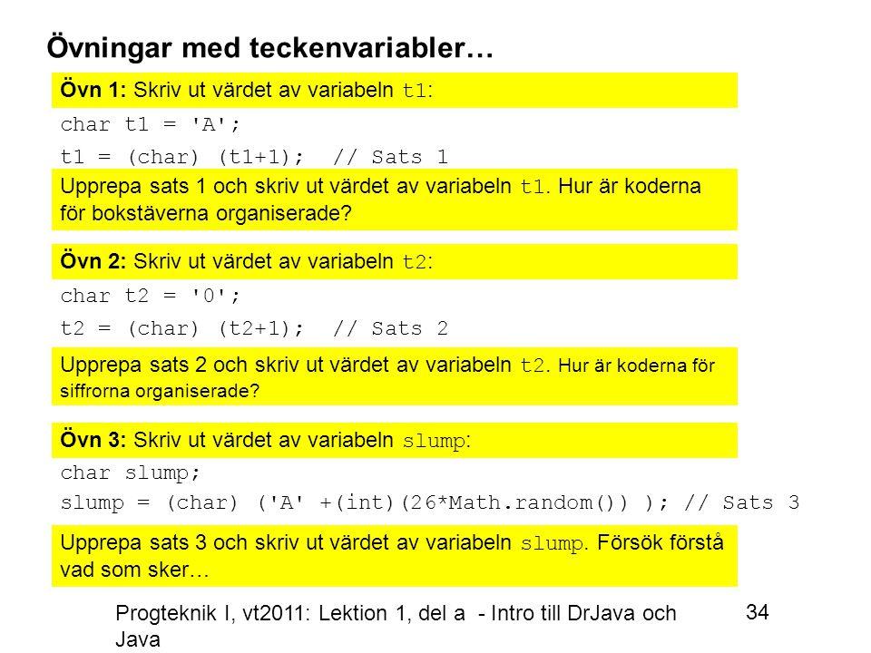 Progteknik I, vt2011: Lektion 1, del a - Intro till DrJava och Java 34 char slump; slump = (char) ( A +(int)(26*Math.random()) ); // Sats 3 Övningar med teckenvariabler… Övn 1: Skriv ut värdet av variabeln t1 : char t1 = A ; t1 = (char) (t1+1); // Sats 1 Upprepa sats 1 och skriv ut värdet av variabeln t1.