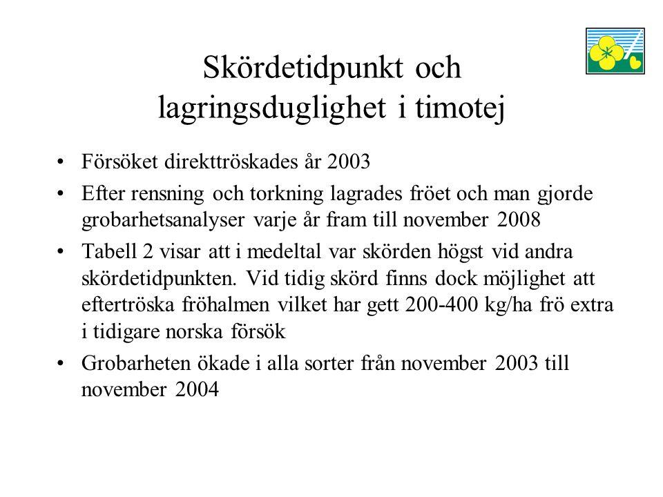 Skördetidpunkt och lagringsduglighet i timotej Försöket direkttröskades år 2003 Efter rensning och torkning lagrades fröet och man gjorde grobarhetsan