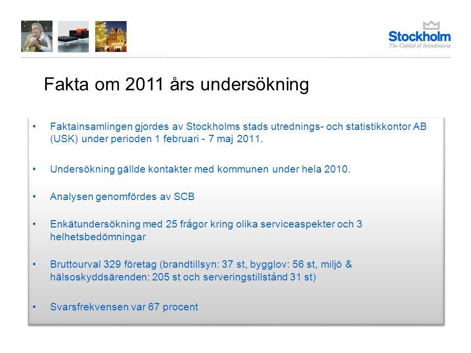 Resultaten i korthet Upplands-Väsby kommuns service får godkänt av företagen Totalt Nöjd-Kund-Index (NKI) 2011: 73 – NKI har gradvis ökat sedan 2007 Högst (och ökande) är NKI för brandtillsyn (83).