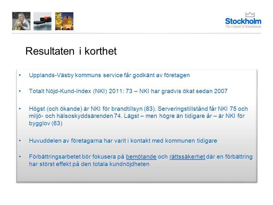 Helhetsomdöme Upplands-Väsby kommun Nöjd-Kund-Index (NKI) 2007 – 2011 Antal svar 169
