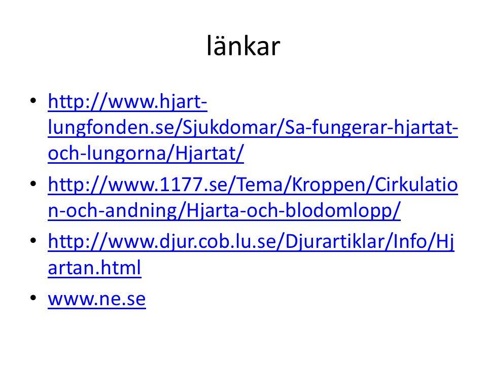 länkar http://www.hjart- lungfonden.se/Sjukdomar/Sa-fungerar-hjartat- och-lungorna/Hjartat/ http://www.hjart- lungfonden.se/Sjukdomar/Sa-fungerar-hjar