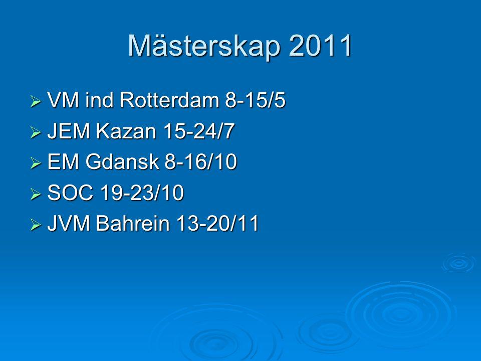 Mästerskap 2011  VM ind Rotterdam 8-15/5  JEM Kazan 15-24/7  EM Gdansk 8-16/10  SOC 19-23/10  JVM Bahrein 13-20/11