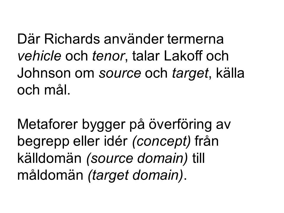Där Richards använder termerna vehicle och tenor, talar Lakoff och Johnson om source och target, källa och mål.