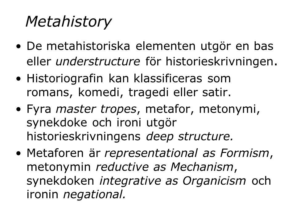 Metahistory De metahistoriska elementen utgör en bas eller understructure för historieskrivningen.
