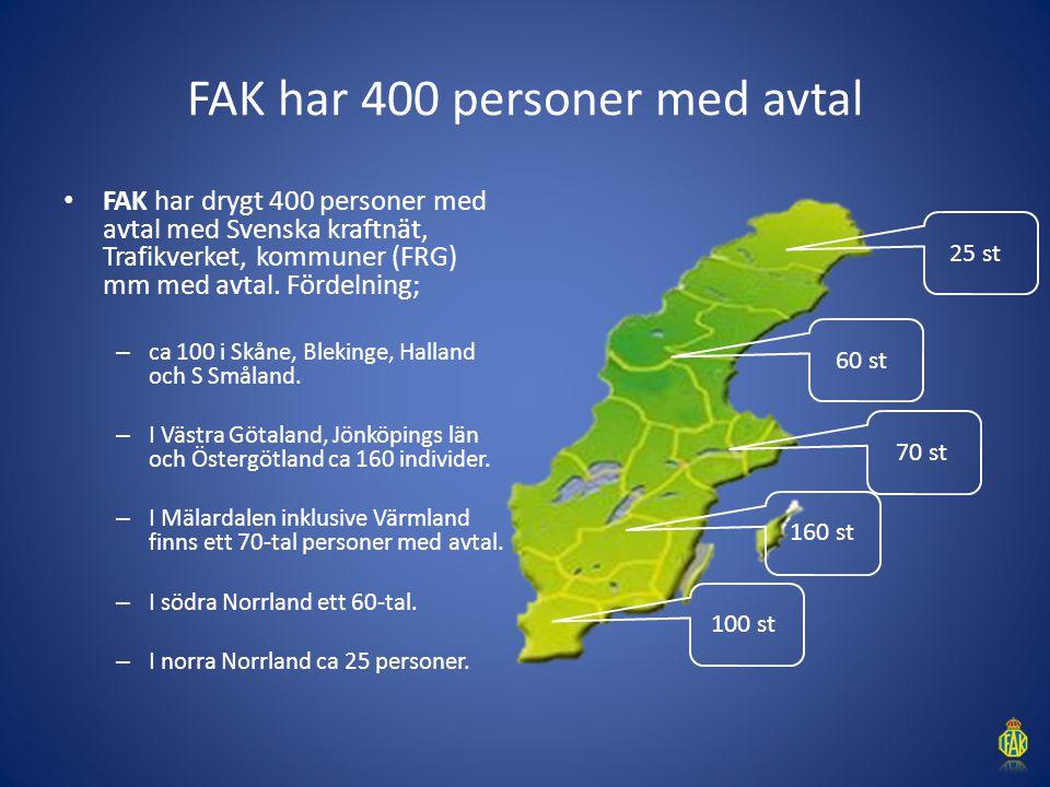 FAK har 400 personer med avtal FAK har drygt 400 personer med avtal med Svenska kraftnät, Trafikverket, kommuner (FRG) mm med avtal. Fördelning; – ca
