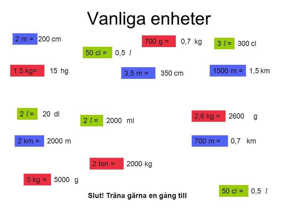 Vanliga enheter 2002 m =cm 3,5 m =cm 5 kg =g5000 2,6 kg =g2600 2 l =dl20 3 l =cl300 2 km =m2000 1500 m =km1,5 700 m =km 2 ton =kg2000 1,5 kg=hg15 50 c