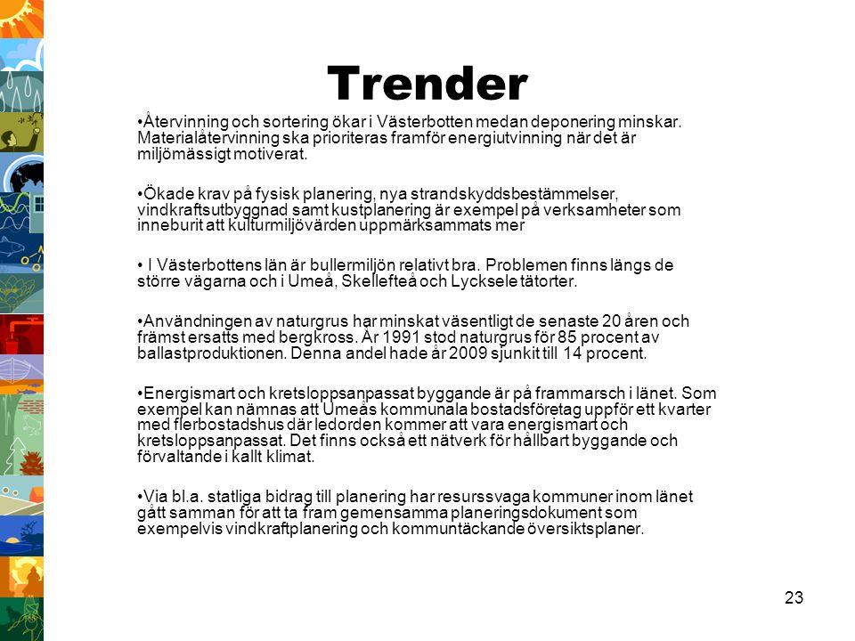 23 Trender Återvinning och sortering ökar i Västerbotten medan deponering minskar. Materialåtervinning ska prioriteras framför energiutvinning när det