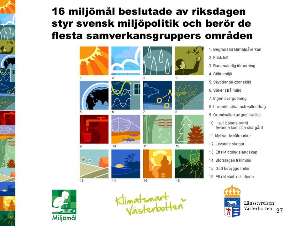 37 16 miljömål beslutade av riksdagen styr svensk miljöpolitik och berör de flesta samverkansgruppers områden