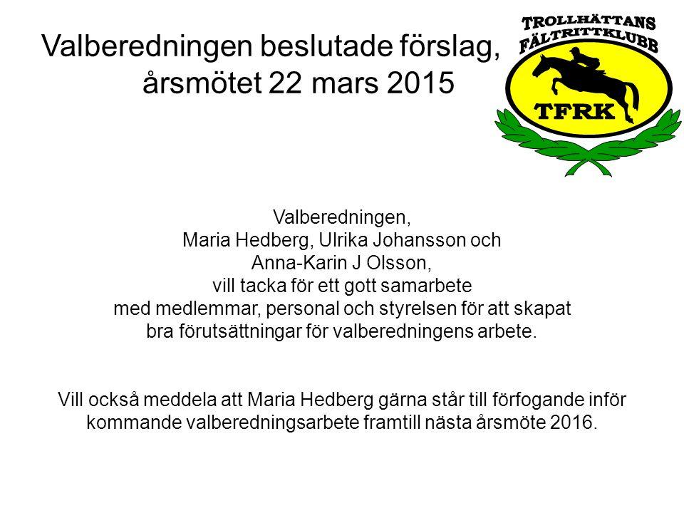 Valberedningen beslutade förslag, årsmötet 22 mars 2015 Valberedningen, Maria Hedberg, Ulrika Johansson och Anna-Karin J Olsson, vill tacka för ett gott samarbete med medlemmar, personal och styrelsen för att skapat bra förutsättningar för valberedningens arbete.