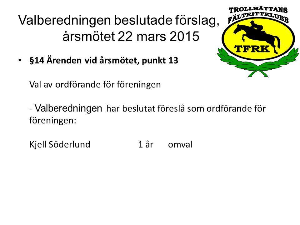 Valberedningen beslutade förslag, årsmötet 22 mars 2015 §14 Ärenden vid årsmötet, punkt 13 Val av ordförande för föreningen - Valberedningen har beslutat föreslå som ordförande för föreningen: Kjell Söderlund1 åromval