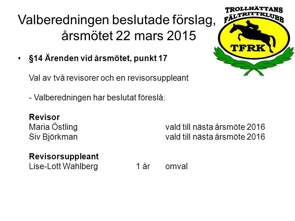 Valberedningen beslutade förslag, årsmötet 22 mars 2015 §14 Ärenden vid årsmötet, punkt 17 Val av två revisorer och en revisorsuppleant - Valberedningen har beslutat föreslå: Revisor Maria Östlingvald till nästa årsmöte 2016 Siv Björkmanvald till nästa årsmöte 2016 Revisorsuppleant Lise-Lott Wahlberg1 åromval