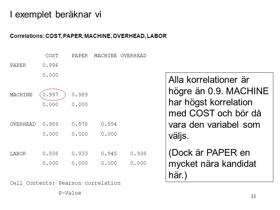 11 I exemplet beräknar vi Correlations: COST, PAPER, MACHINE, OVERHEAD, LABOR COST PAPER MACHINE OVERHEAD PAPER 0.996 0.000 MACHINE 0.997 0.989 0.000