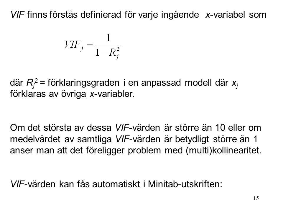 15 VIF finns förstås definierad för varje ingående x-variabel som där R j 2 = förklaringsgraden i en anpassad modell där x j förklaras av övriga x-var