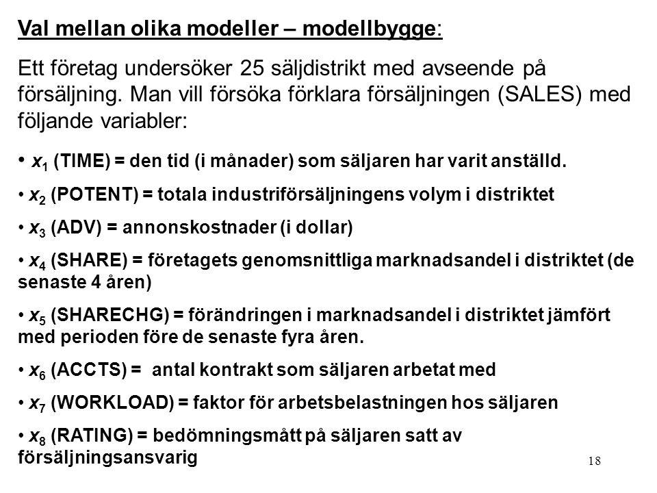 18 Val mellan olika modeller – modellbygge: Ett företag undersöker 25 säljdistrikt med avseende på försäljning. Man vill försöka förklara försäljninge