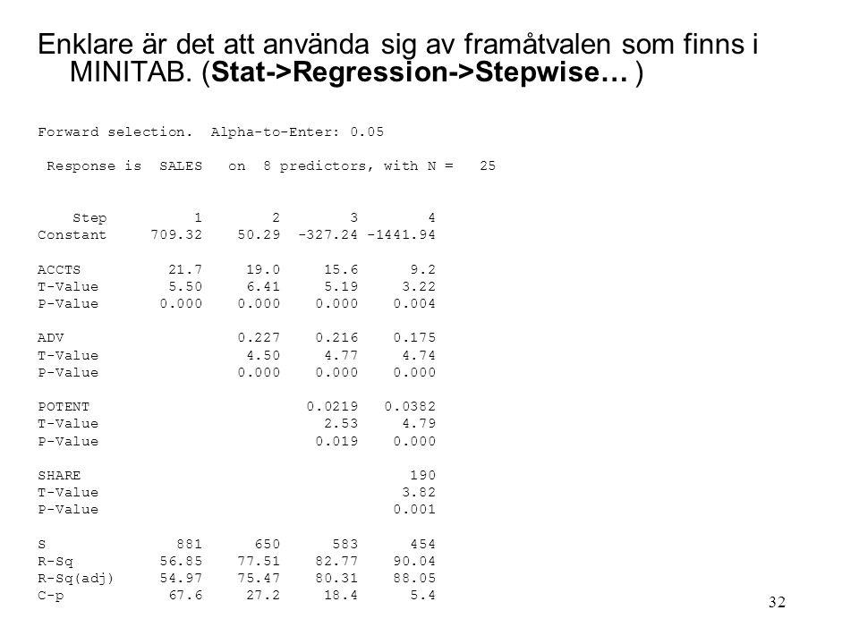32 Enklare är det att använda sig av framåtvalen som finns i MINITAB. (Stat->Regression->Stepwise… ) Forward selection. Alpha-to-Enter: 0.05 Response