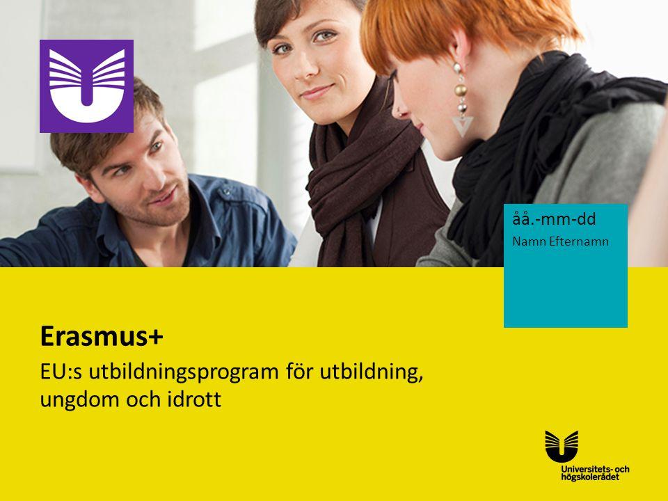 Sv Sammanhanget Erasmus+ ett verktyg för att nå målen Mobilitetsprojekt Strategiska partnerskap Andra möjligheter för unga inom Erasmus+ på Myndigheten för ungdoms- och civilsamhällesfrågor Innehåll
