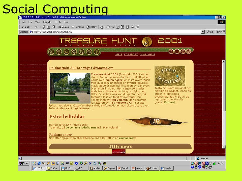 Social Computing Mer exempel Nätverksspel telefoni/sms andra artefakter