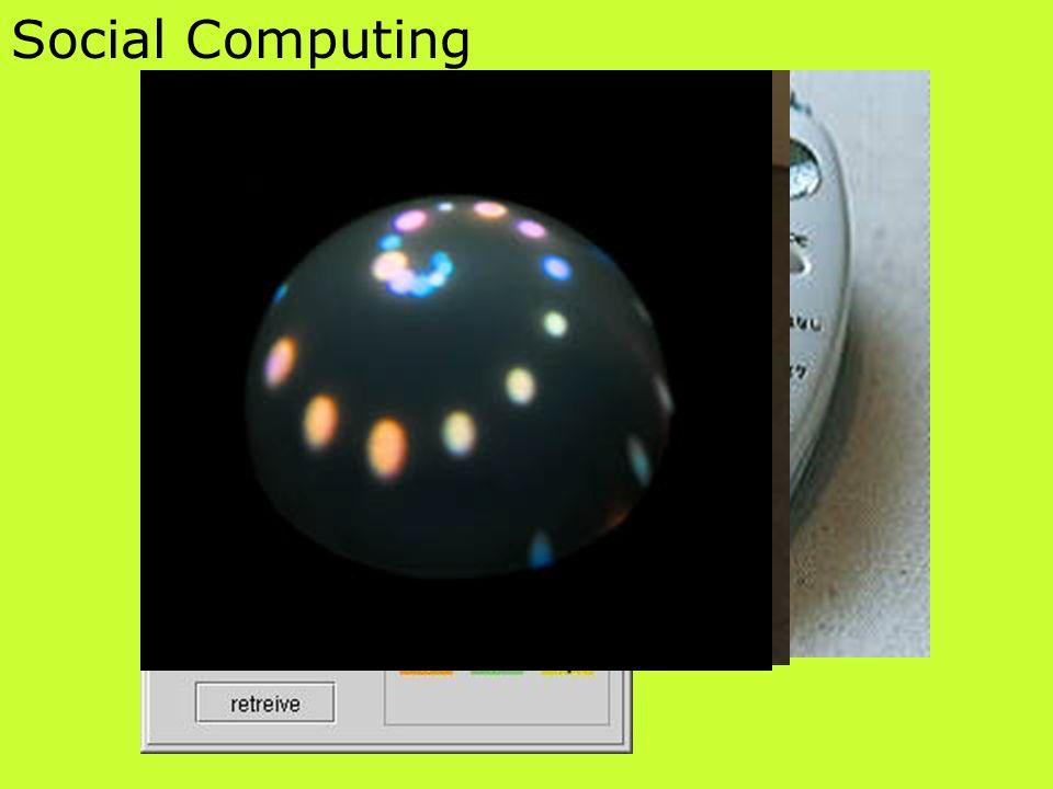 Social Computing Mer exempel andra artefakter