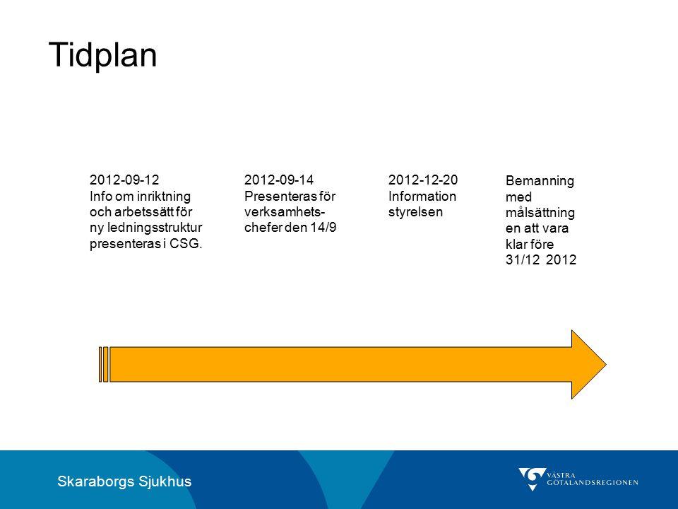 Skaraborgs Sjukhus Tidplan 2012-09-12 Info om inriktning och arbetssätt för ny ledningsstruktur presenteras i CSG.
